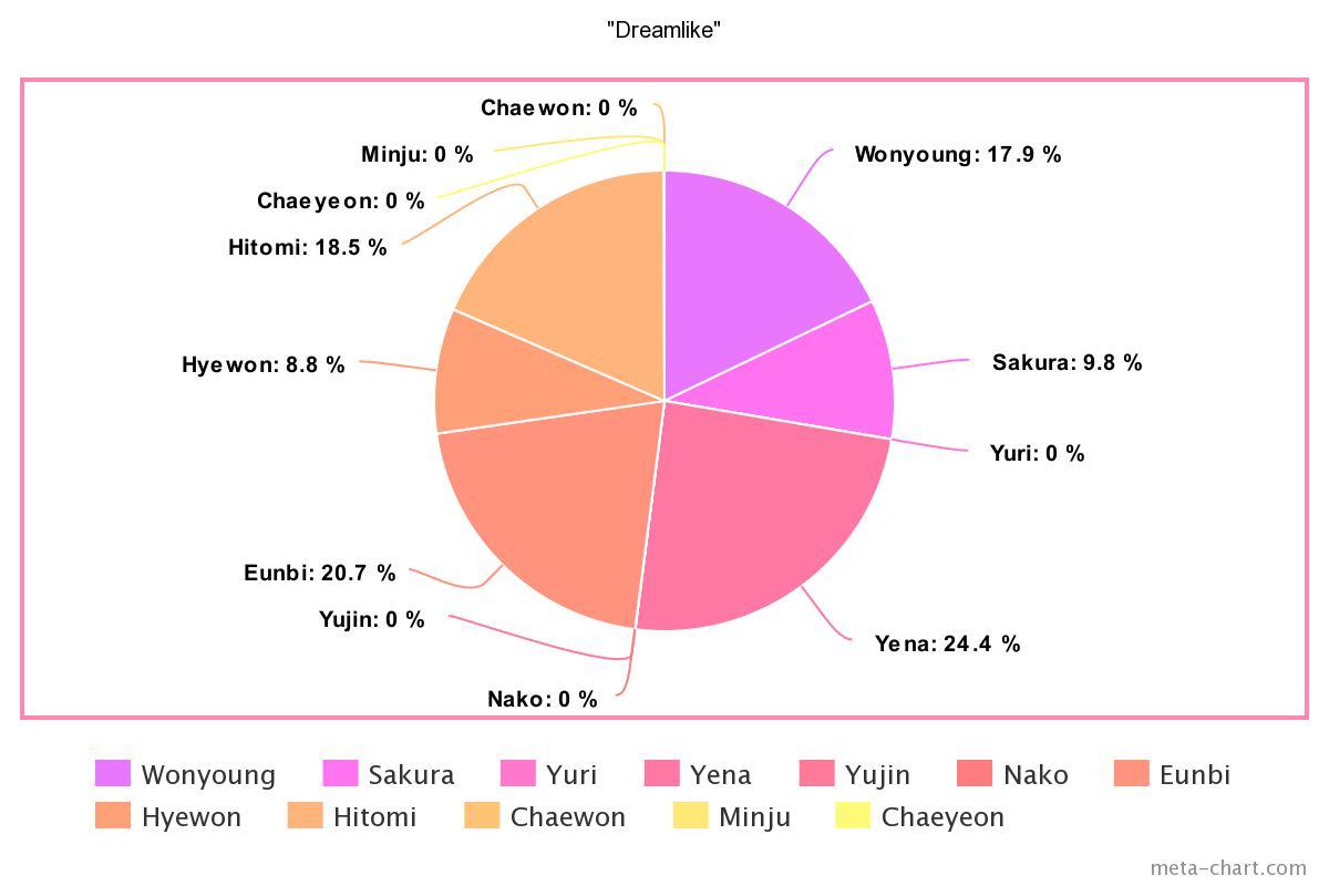 meta-chart - 2021-01-02T180140.794