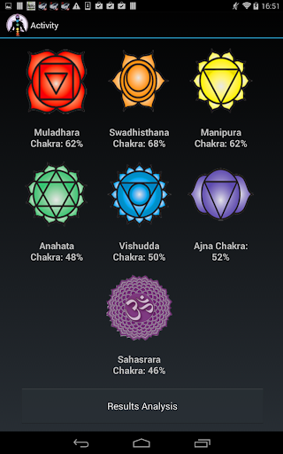 Chakra Test - how are your chakras? Find out now by ItalApp