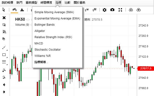 Stock Chart v2