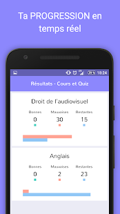 Licence Pro - Révision, Cours, Quiz, Annales - náhled