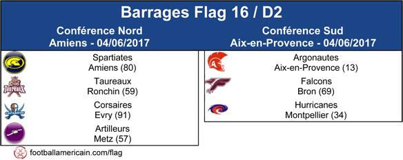 Finales de Conférences Flag 16