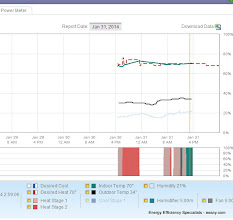 Photo: Ecobee set to shoot for humidity target too - calls for fan to run...