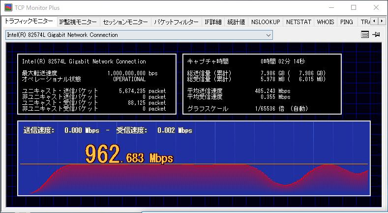 "e1000/e1000e vs  vmxnet3(VMware Workstation 12 Pro): ""HP"