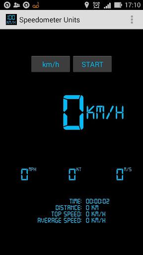 Speedometer Units