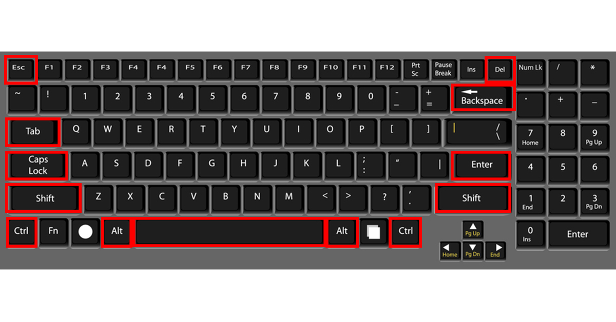 cách sử dụng phím đặc biệt