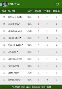 Live Golf Scores - US & Europe- screenshot thumbnail