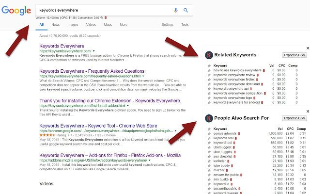 keywords everywhere- best chrome extensions for digital marketers