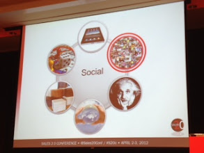 Photo: Donal Daly's presentation at Sales 2.0 Conference, San Francisco, April 2012 — at April 3rd 2012.