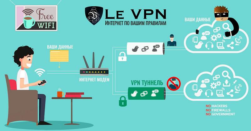 Как выбрать VPN-провайдера: советы от профессионалов