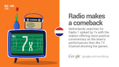 Photo: Who said the news was biased? #GoogleTrends http://goo.gl/Fxad0A