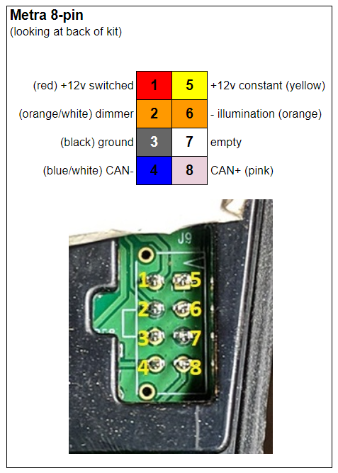Metra Dash Kit - 8-pin Wiring Diagram