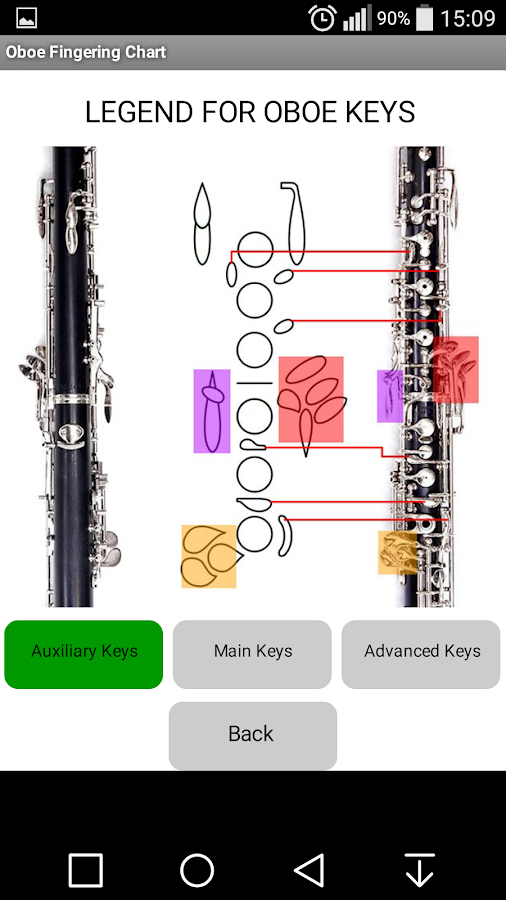 basic fingering chart for oboe