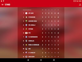 Screenshot of FC Twente