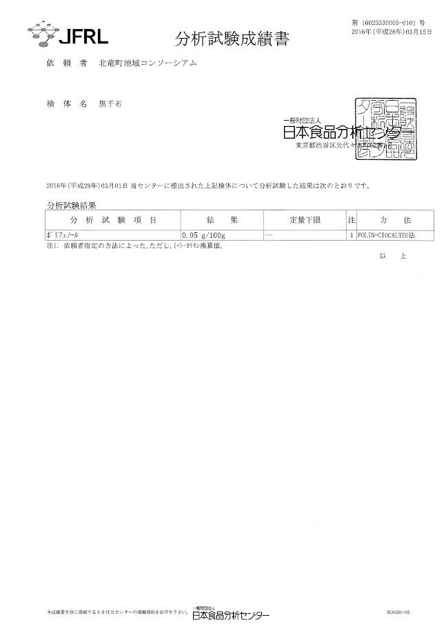 分析試験成績書・日本食品分析センター