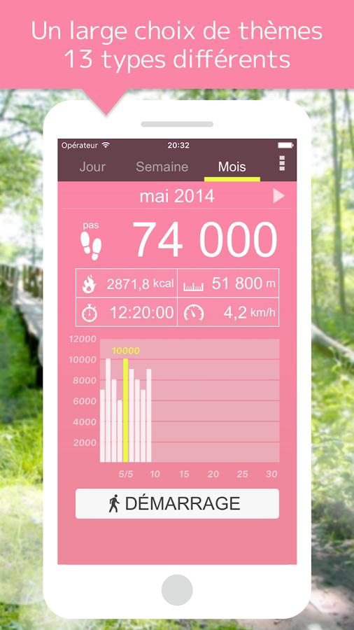 Podomètre / Compteur de pas gratuit pour Android / iPhone
