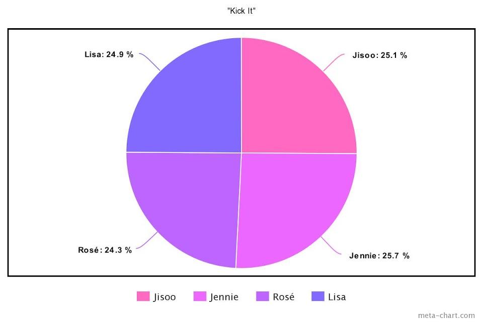meta-chart - 2021-02-16T210628.657