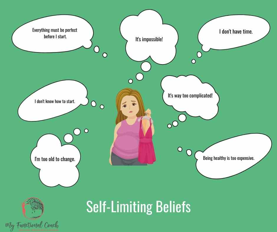 self-limiting beliefs. Woman with thought bubbles.