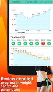 Indole 3 carbinol weight loss reviews