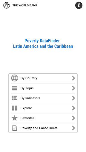LAC Poverty DataFinder