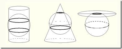 cylindrical, conical and azimuthal