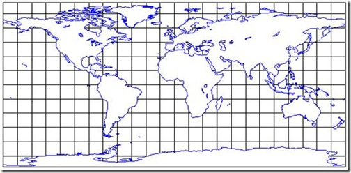 The Plate Carree projection