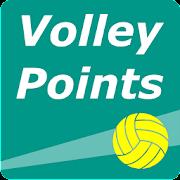 Volleyball Scoreboard