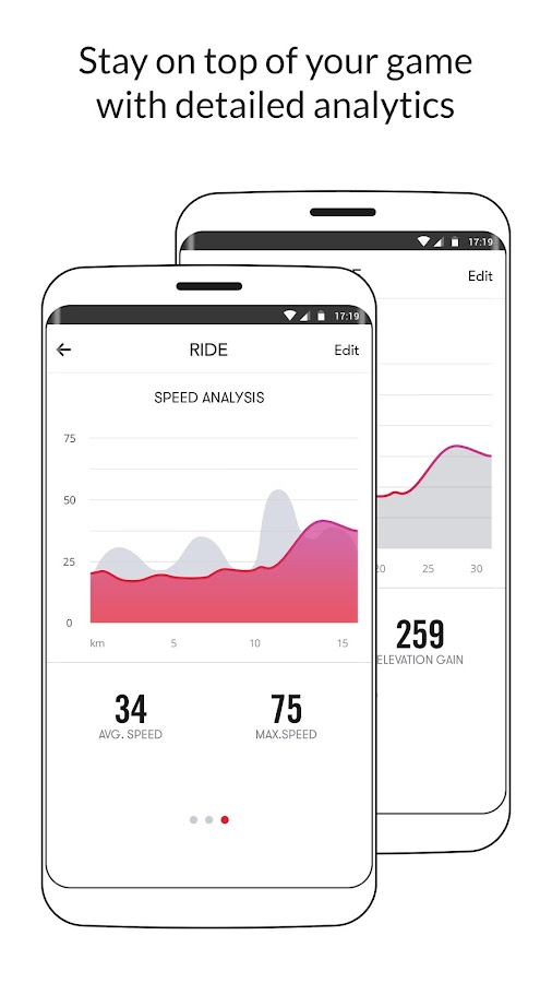Bike Computer - Your Personal Cycling Tracker- screenshot