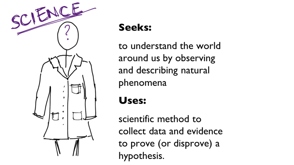 Drawing of a scientist in a lab coat