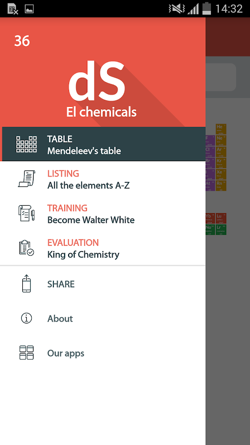 Chemical Elements- screenshot
