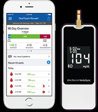 17 гаджетов, помогающих следить за здоровьем с помощью смартфона [9]