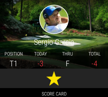 The Masters Golf Tournament screenshot