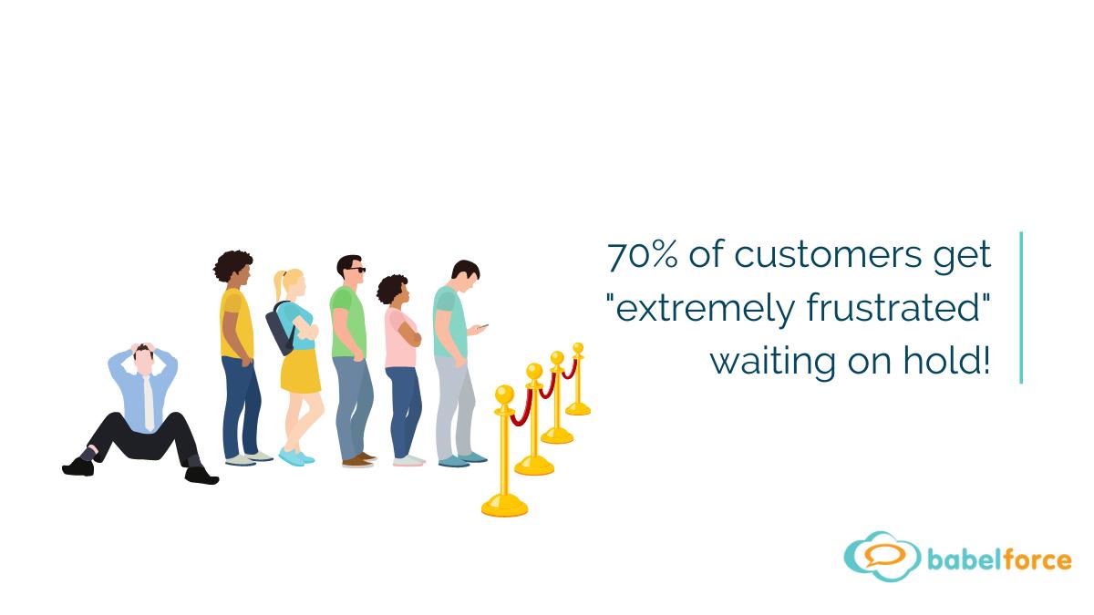 customer frustration virtual queuing