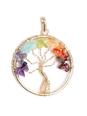 Livets träd, chakrahänge