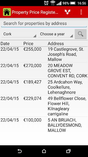 Property Price Register