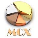 Live MCX Rate icon