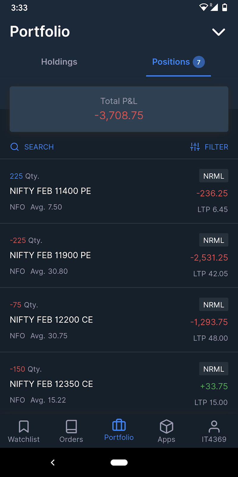 P&L for 17 Feb