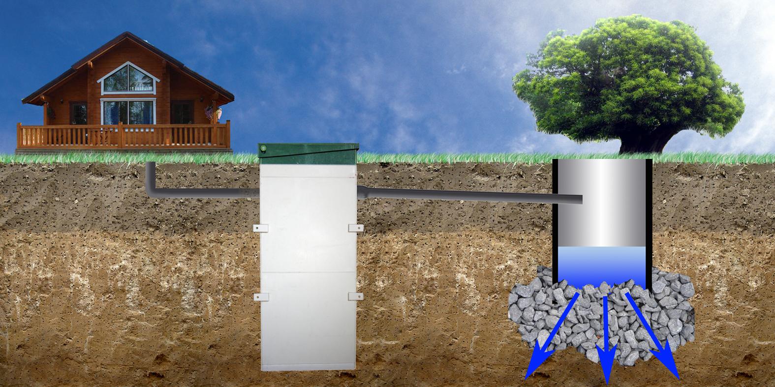 Технологический процесс стандартного фильтрующего сооружения
