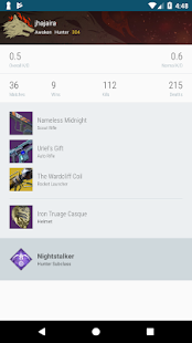 Trials Of The Nine Stats - náhled