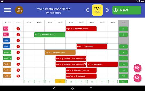 Restaurant Guest Table Reservation Management Apps On