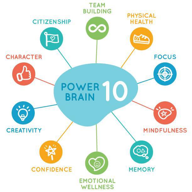 Power Brain 10