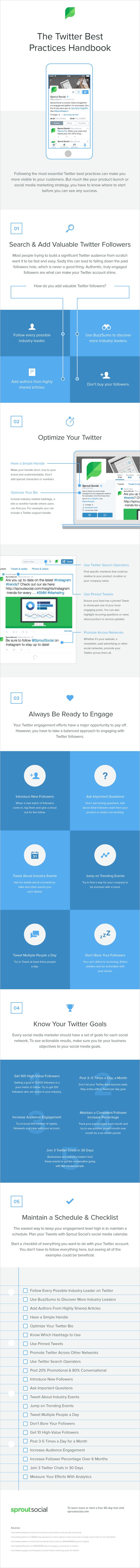 Las 5 mejores prácticas para sacar el máximo provecho a tu cuenta de Twitter