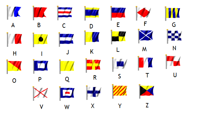 Significado de las banderas