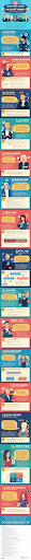 How to Productively Lead Your Team, from Musk, Bezos, and Other Founders [Infographic]