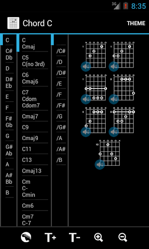 Guitar Chords By Rusab Google Play United States Searchman App