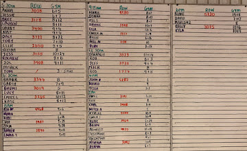 Photo: 9 Apr - 14 Min AMRAP - 12 Box Jump, 10 V-Sit, 8 PushUp. Rest 4 Mins then 14 Min Partner Row