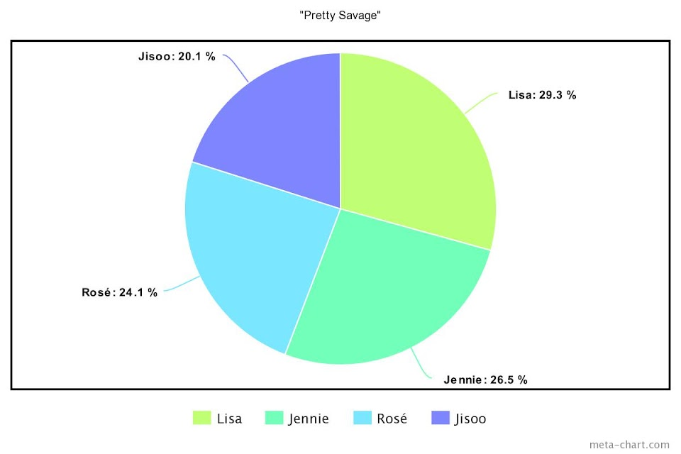 meta-chart - 2021-01-15T165147.882
