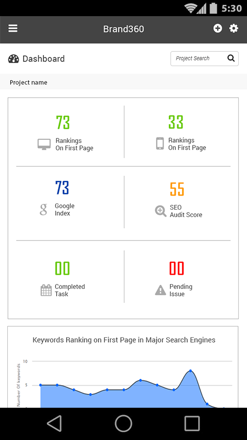 Brand360 – Marketing Dashboard- screenshot