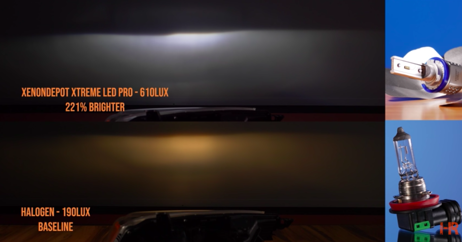 Best and Brightest: Top 25 Headlight Bulb Shootout - XenonDepot Xtreme LED Pro