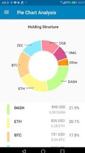 CryptoPort - Coin portfolio tracker - náhled