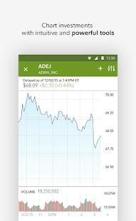 Fidelity Investments Screenshot 5